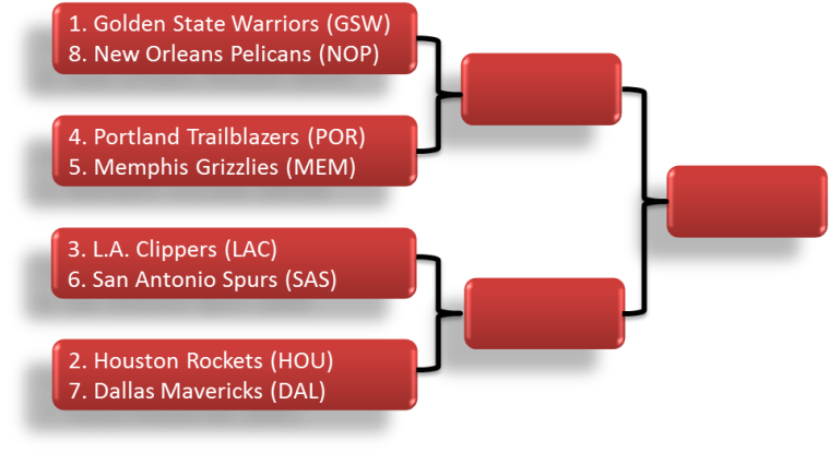 The Western Conference is wide open this year.